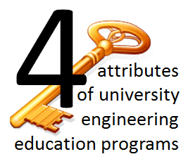 Four Key attributes of University Engineering Education Programs