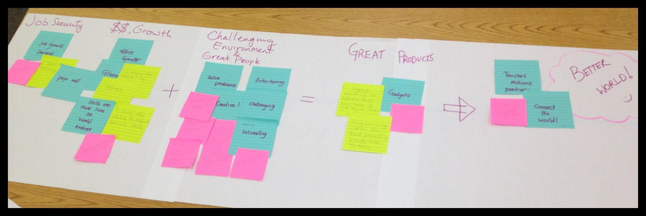 conceptmap4 – Meagan Pollock, PhD